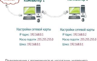 Как подключить второй компьютер к интернету