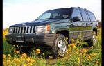 Jeep grand cherokee 1993 отзывы