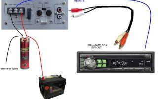 Как подключить усилитель и сабвуфер в машине