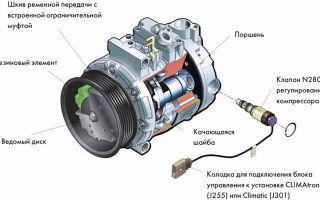 Как проверить компрессор кондиционера автомобиля