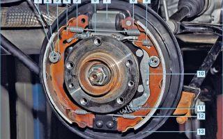 Как поменять задние колодки на рено дастер