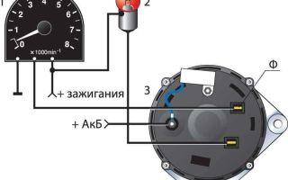 Как работает тахометр на дизеле