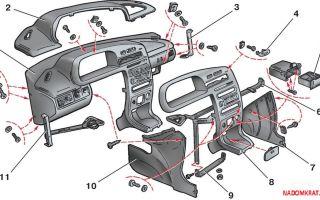 Электрифицированный автомобильный толчок ес управляется правилами…