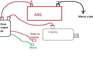 Как проверить реле стартера на мопеде альфа