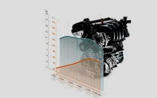 Объем двигателя киа рио 123 л с
