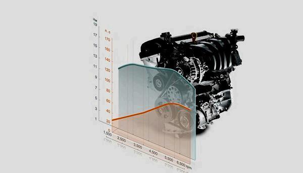 Kia Rio — история модели, фото, цены