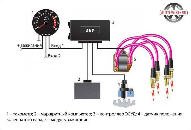 Ваз 21099 схема подключения тахометра фото 339