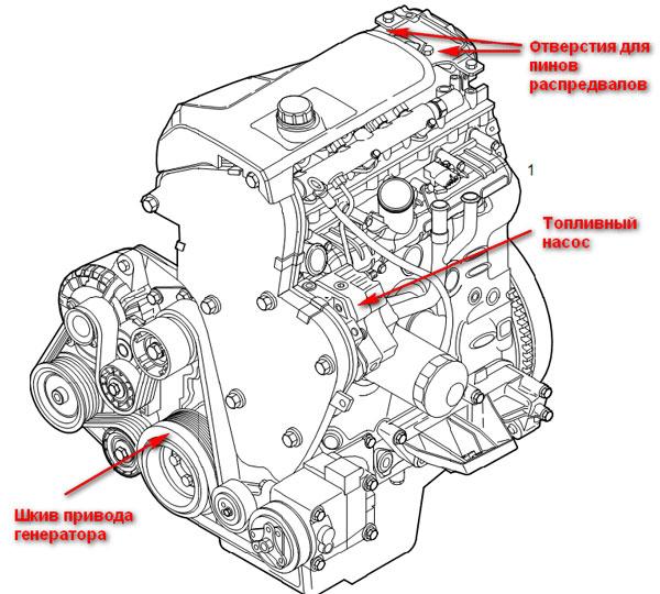 Схема замены ремня генератора фото 105